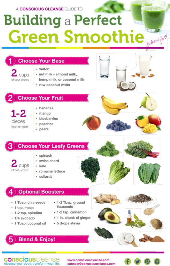 The Perfect Green Smoothie! | Boogie Down Studio